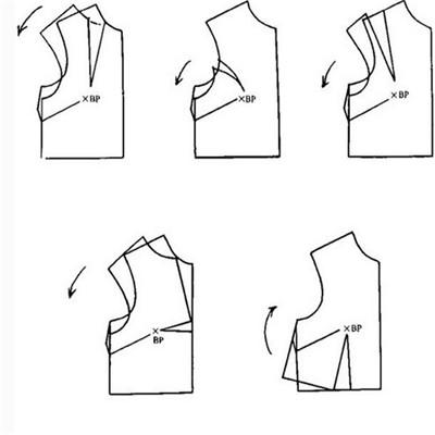 连衣裙手绘款式图胸省